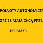 Wspólnoty Autonomiczne,...
